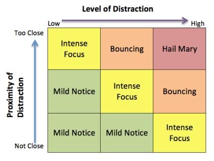 Alma's Reactivity Matrix